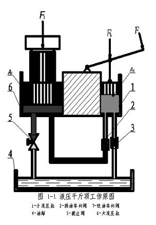 液压升降货梯液压系统的工作原理